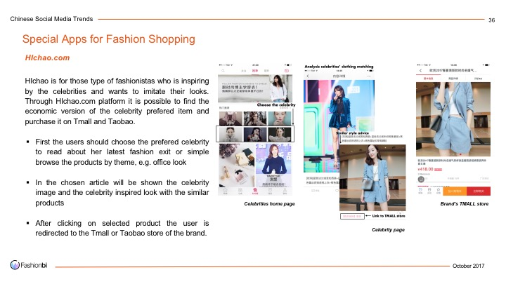 Fashionbi china social media trends3